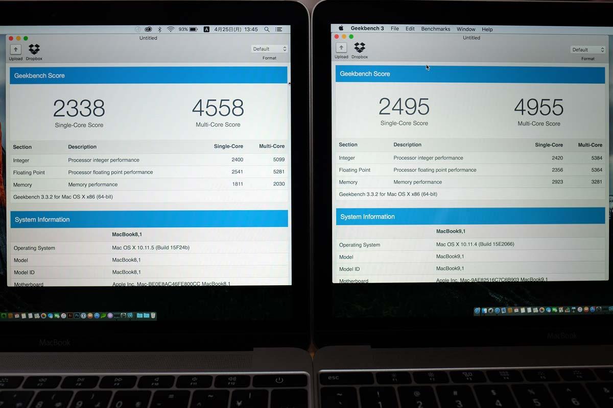 MacBook(2016)・(2015)CPUの性能比較