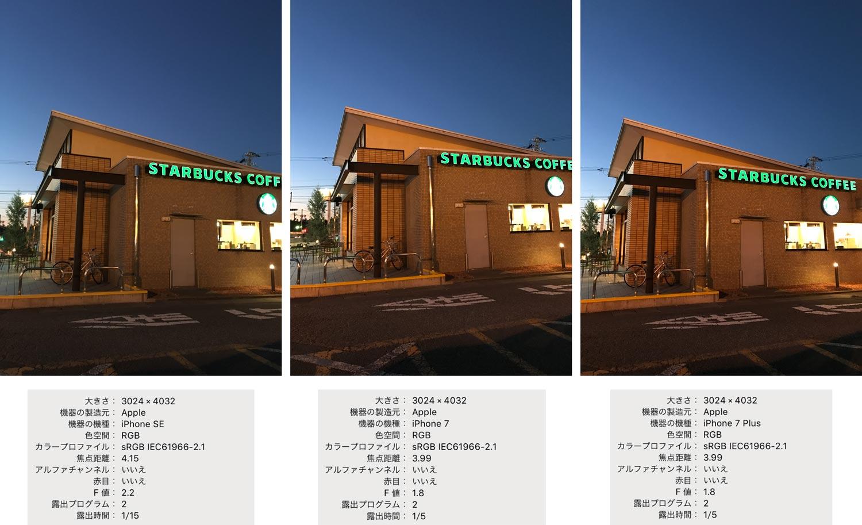 iPhone SEとiPhone 7のリアカメラの画質比較