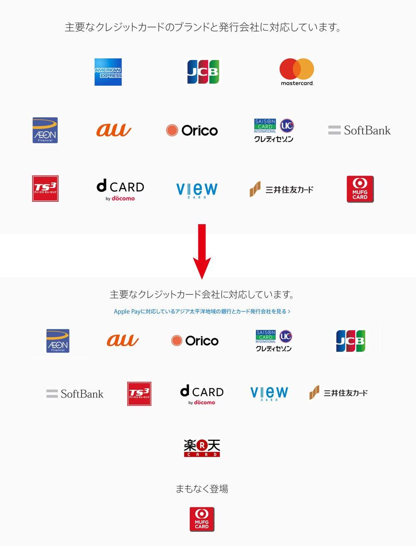 Apple Payに対応しているカード一覧