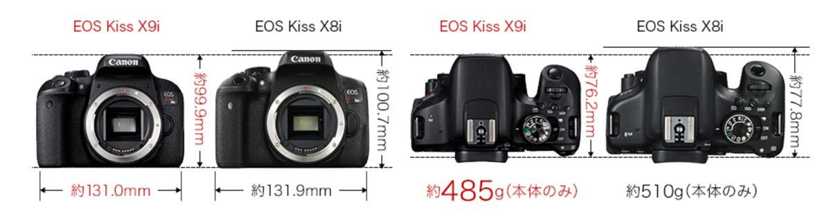 EOS kiss X9i/8000D 本体サイズ小型化