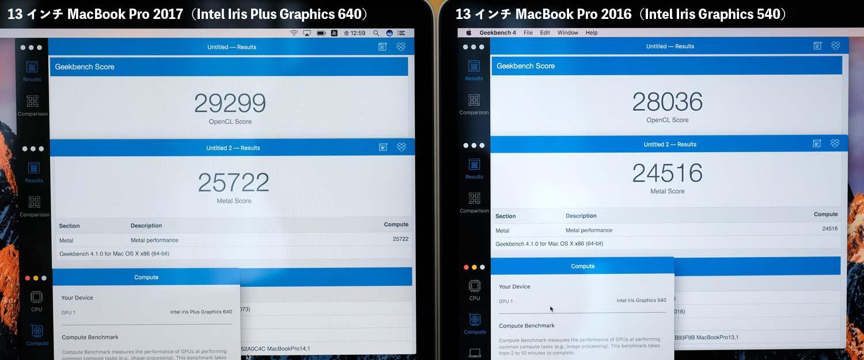 MacBook Pro 13インチ(2017)GPUの性能