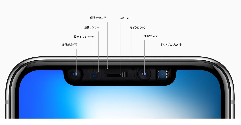 iPhone Xのドットプロジェクター