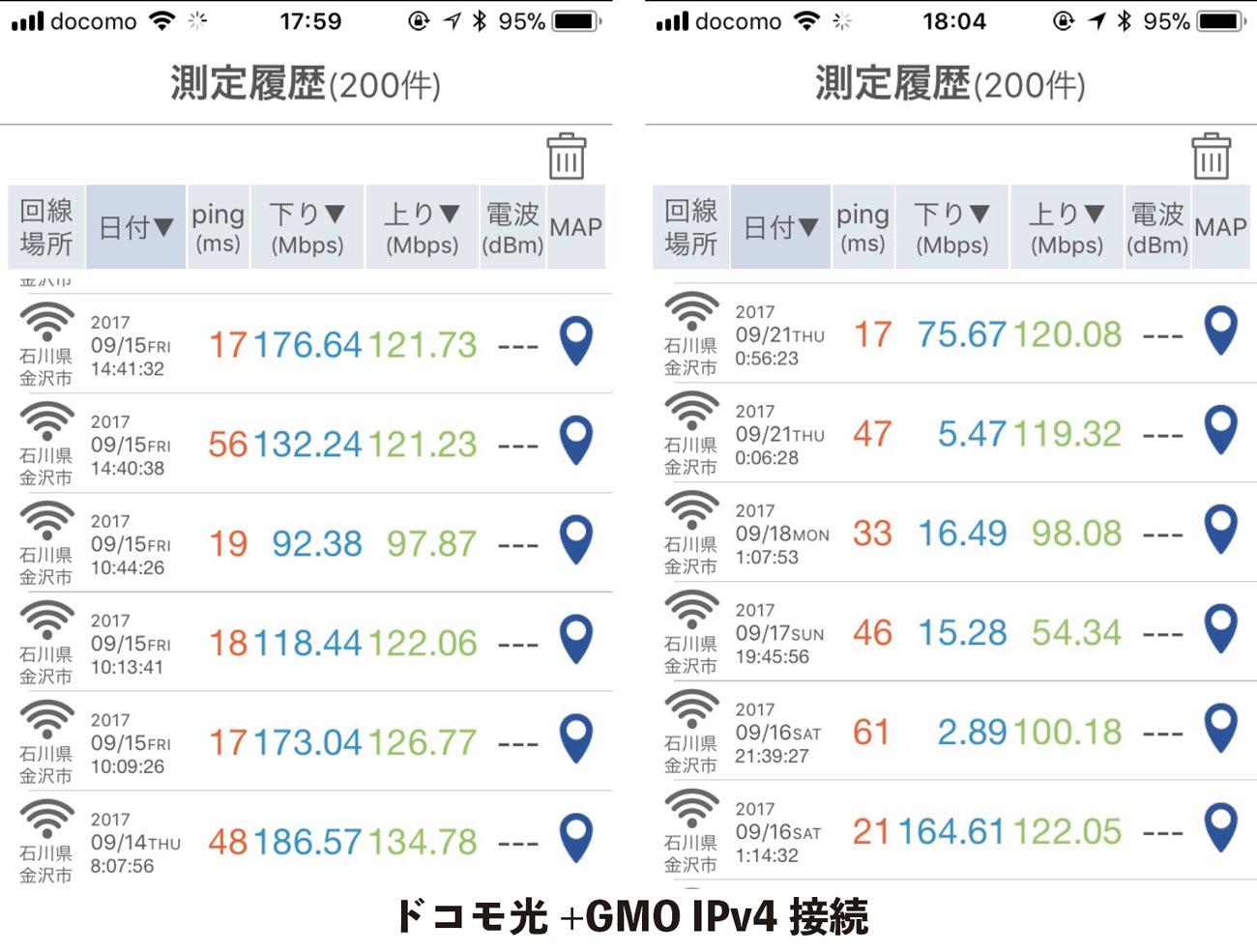 ドコモ光 + とくとくBB GMO(IPv4)通信速度