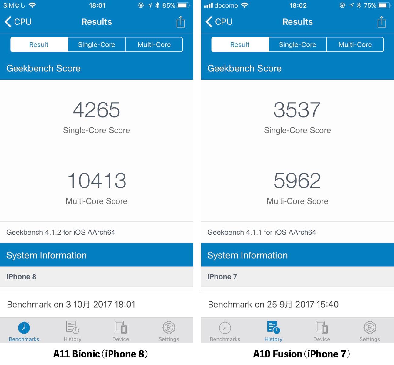 A11 BionicとA10 Fusionの比較
