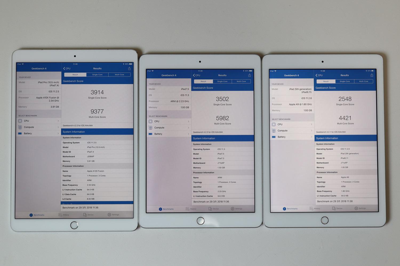 iPad ProとiPadのCPU性能比較