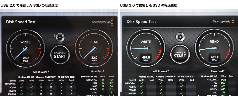 USB2.0とUSB 3.0の転送速度の違い