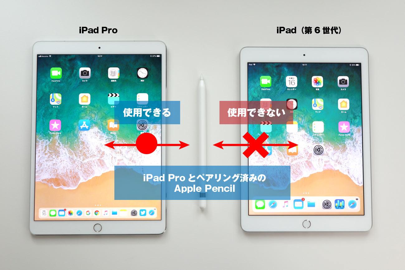 Apple Pencilのペアリング条件