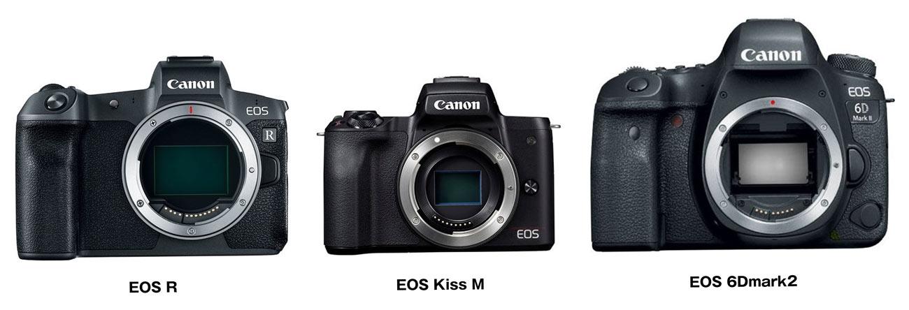 EOS R・Kiss M・6Dmark2 正面デザイン