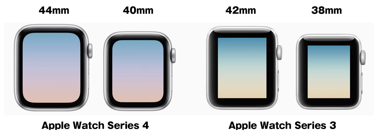 Apple Watch 5/4 vs 3 画面サイズの違い