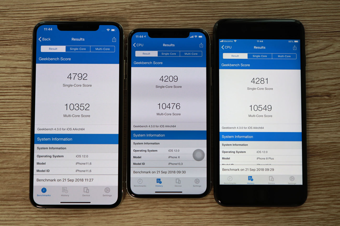 iPhone XS Max Geekbench 4 CPUスコア