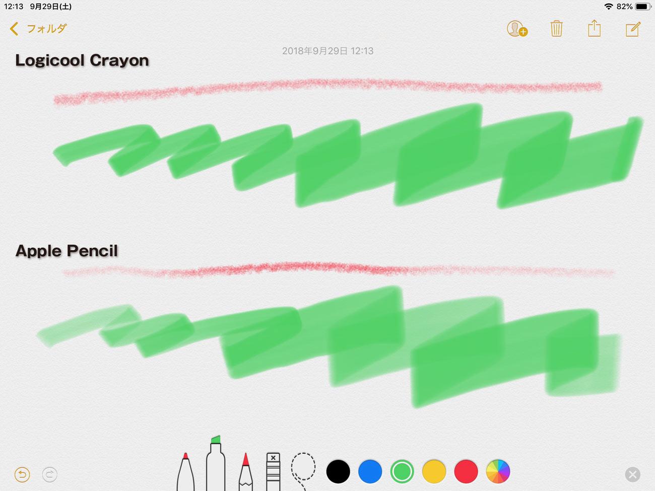 ロジクールクレヨンとApple Pencilの筆圧の違い
