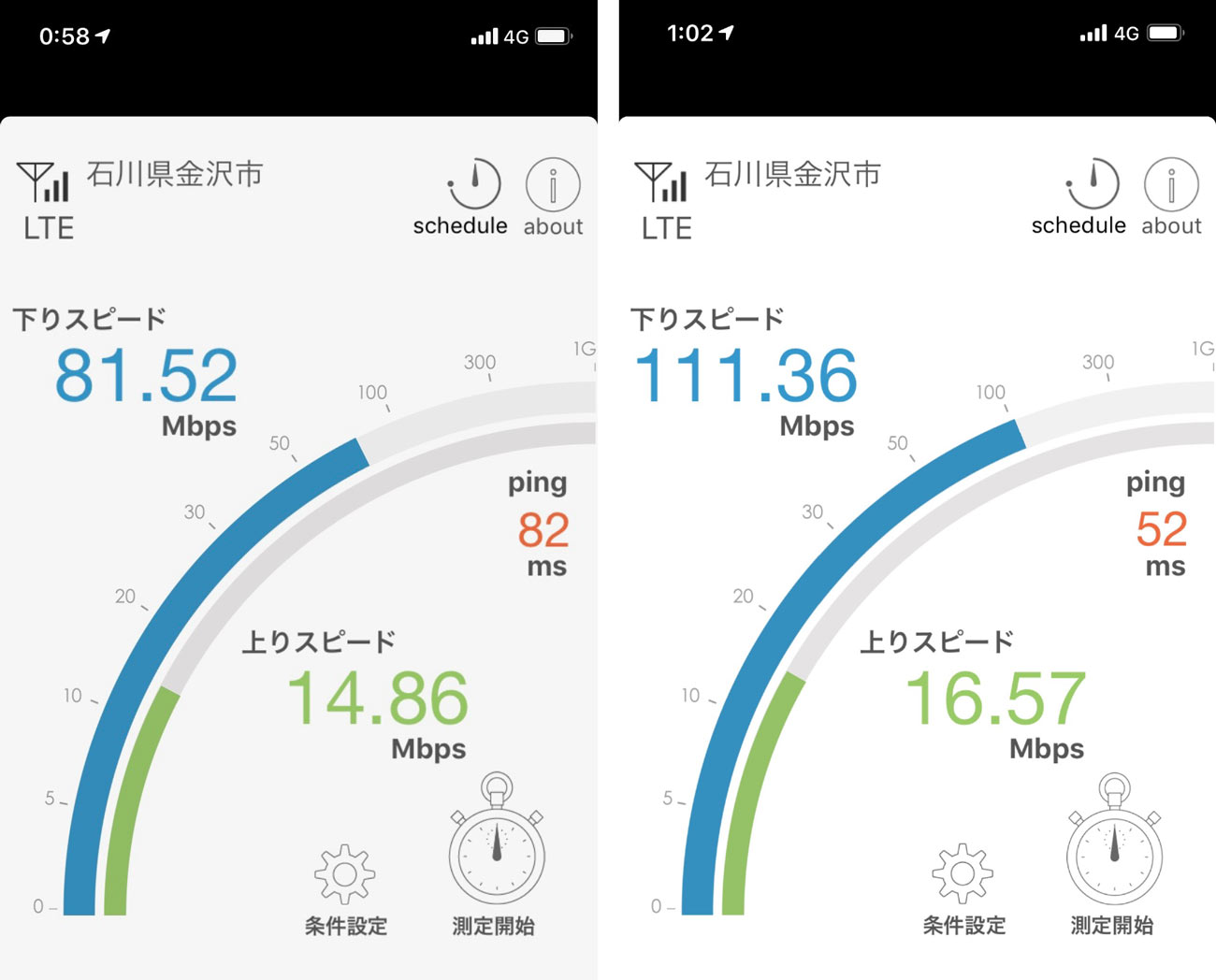iPhone XRとiPhone XS Max LTE通信の速度の違い