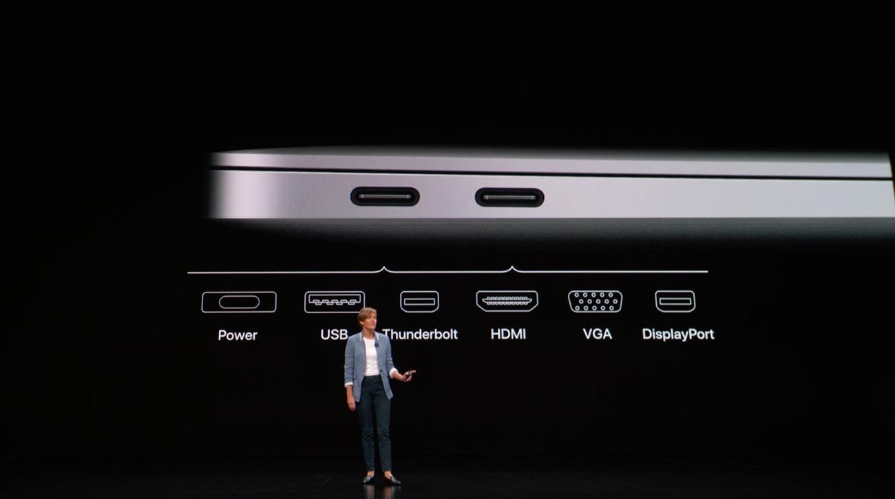 USB-Cポートに