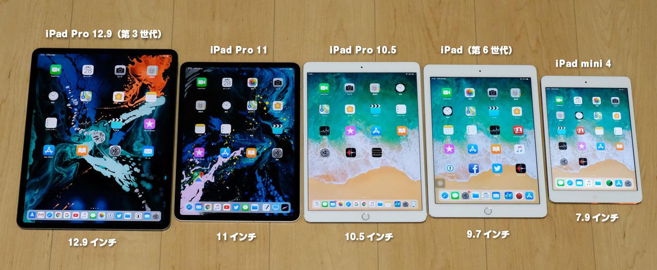 iPad ProとiPadとiPad mini