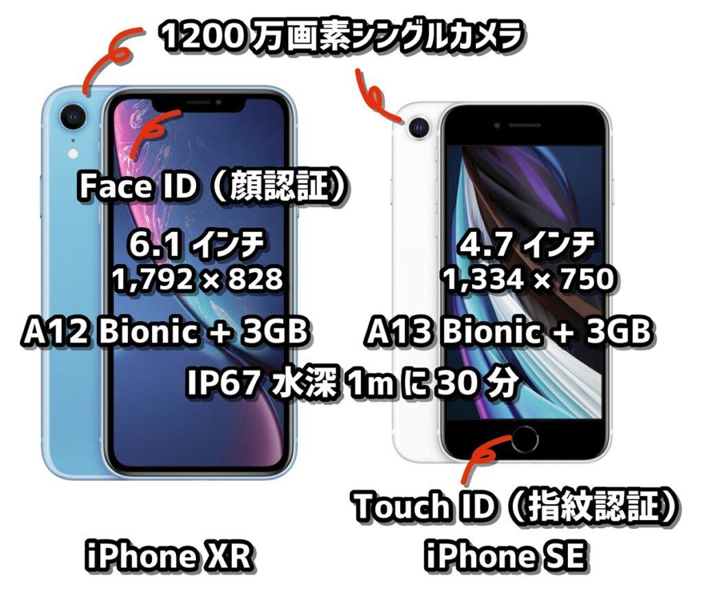 iPhone XRとiPhone SE・8の違いを比較