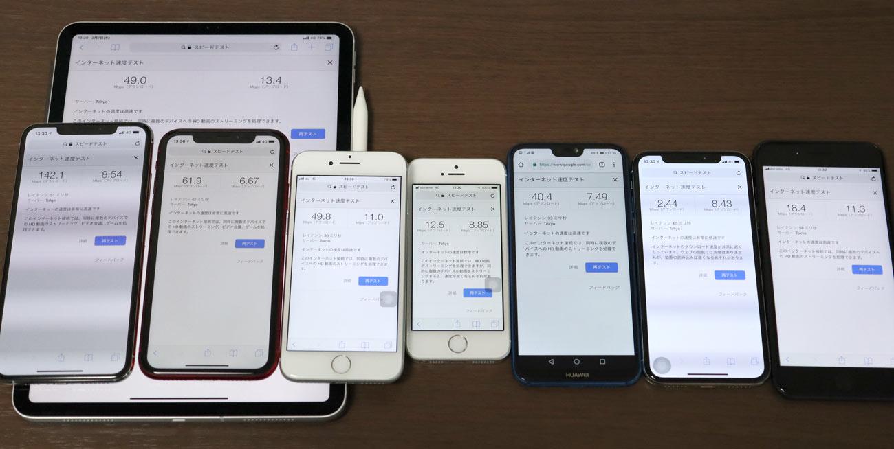 格安SIMの通信速度を比較