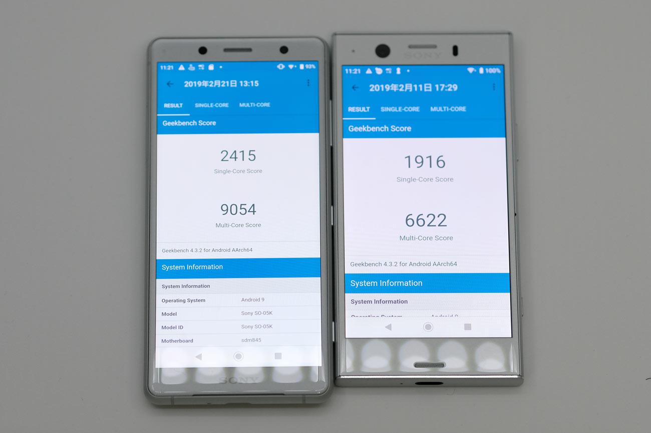 Xperia XZ2 Compact CPUの性能
