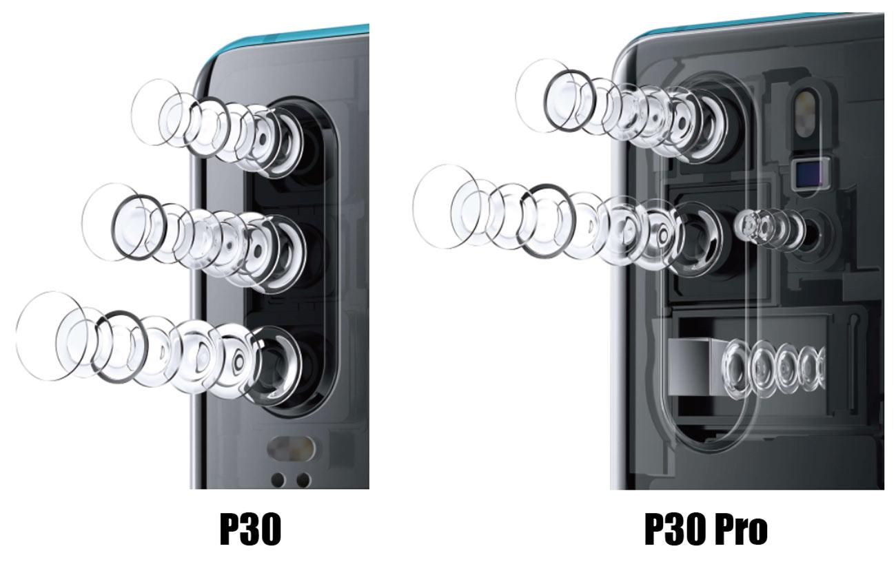 P30とP30 Pro カメラの構造