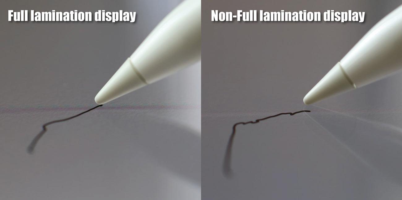 フルラミネーションディスプレイとApple Pencil