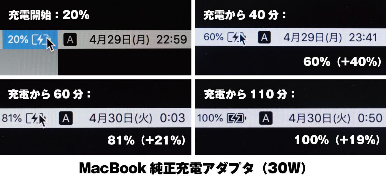 MacBookの充電アダプタ(30W)の充電時間