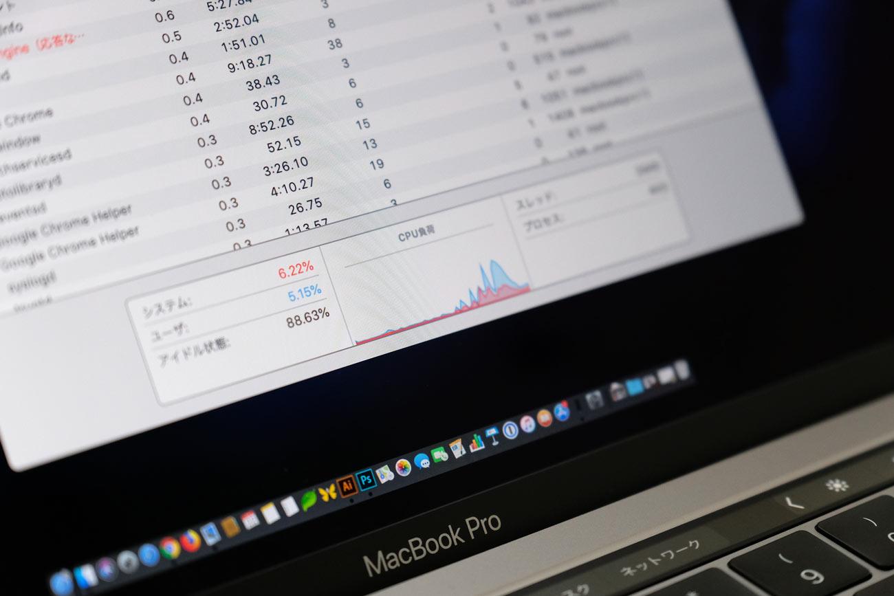 MacBook Pro CPUのアクティビティ