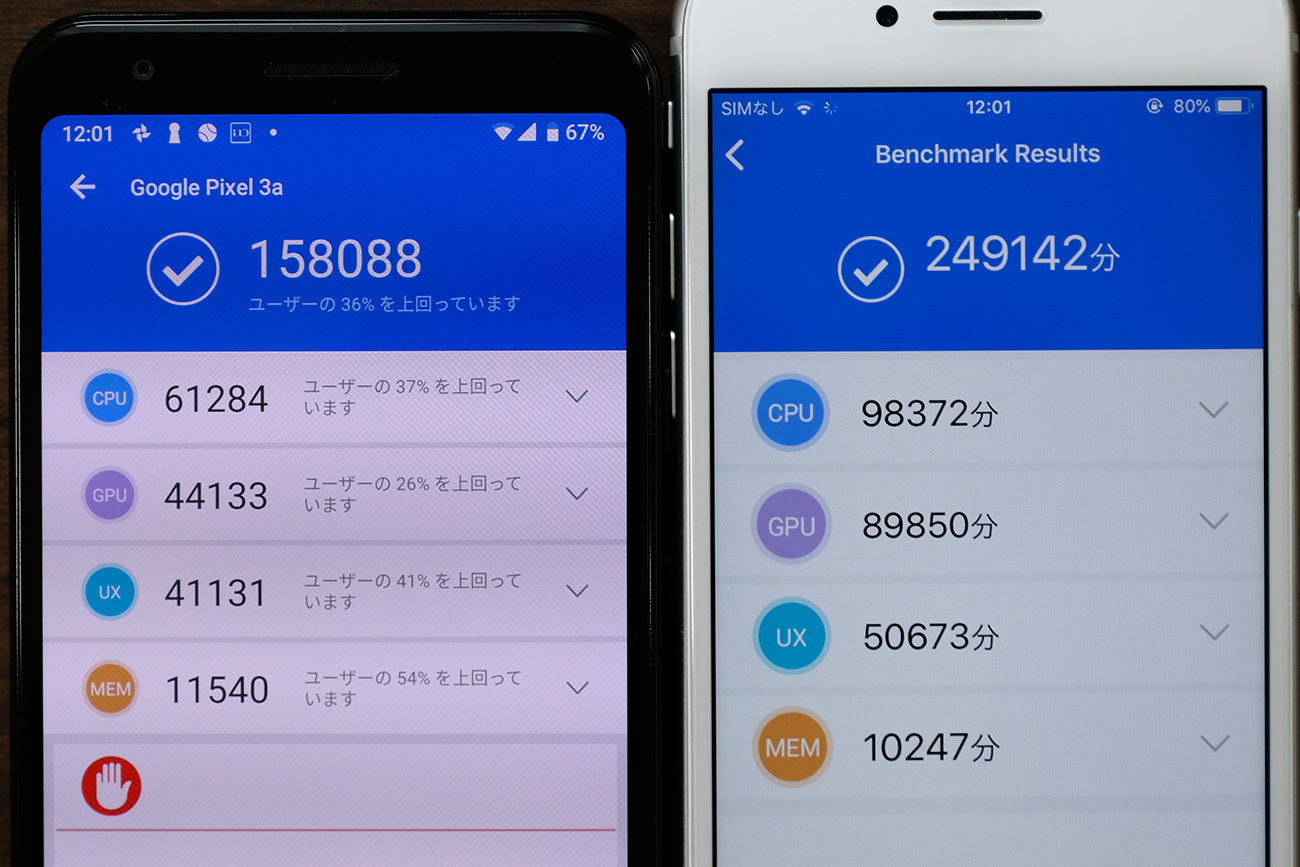 Pixel 3a vs iPhone 8 Antutu