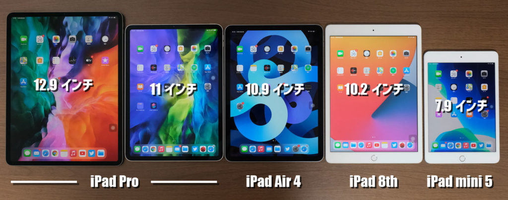 iPad Pro・iPad Air・iPad・iPad miniの画面サイズ比較