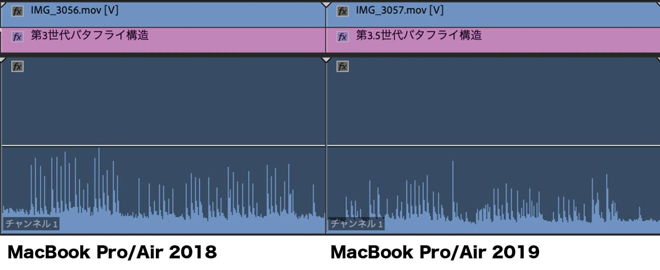 MacBook Pro(2019)キーボードの静寂製の音声波形