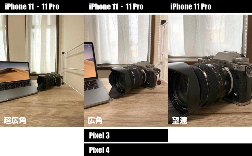 撮影できる画角を比較