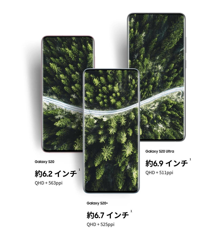 Galaxy S20シリーズの画面サイズ