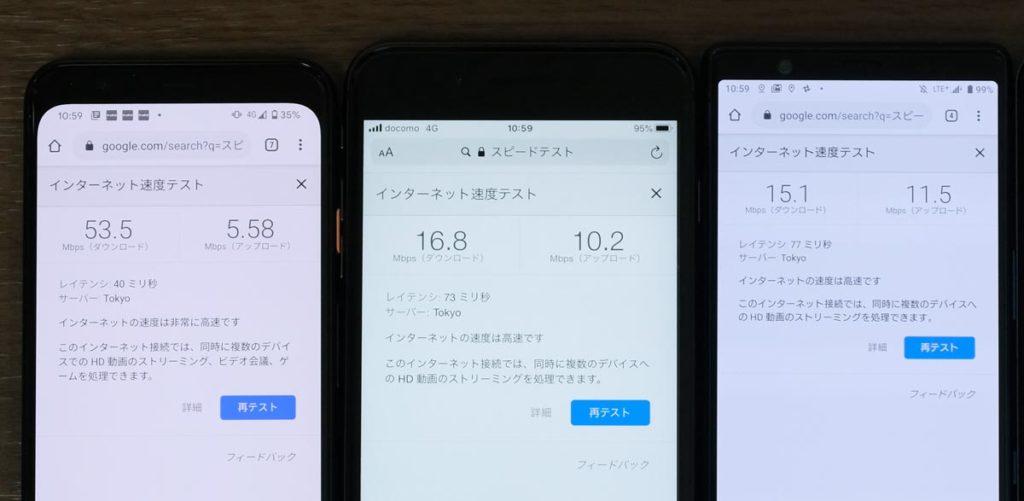 ワイモバイル・楽天モバイル・mineoの通信速度比較