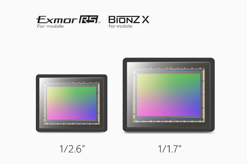 Xperia 1 Ⅱのイメージセンサーサイズ