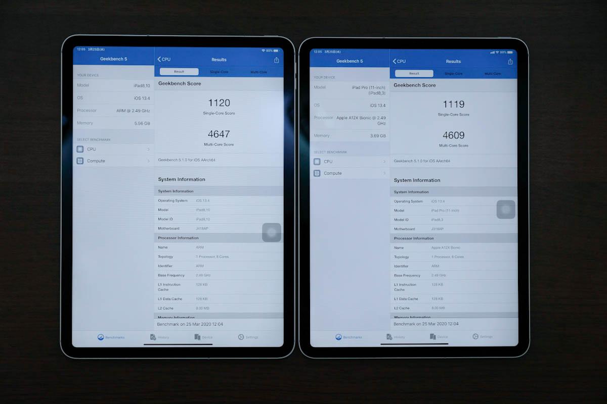 iPad Pro 11インチ(第2世代・第1世代)CPUの性能比較