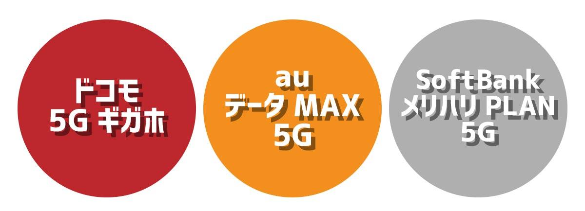 5G大容量プラン