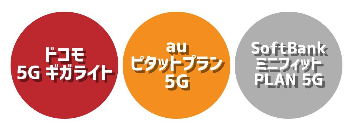 5G段階制プラン