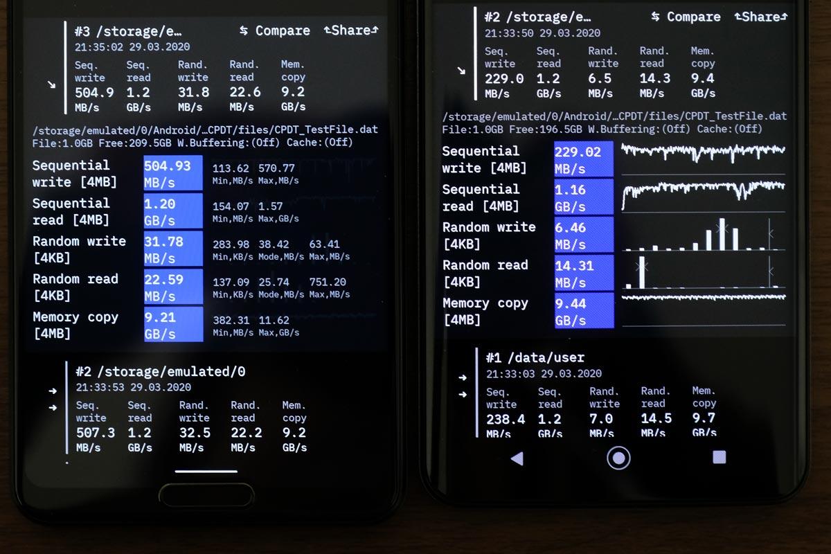 SSDストレージの速度比較