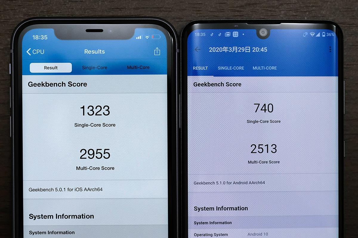 Geekbench 5の性能比較