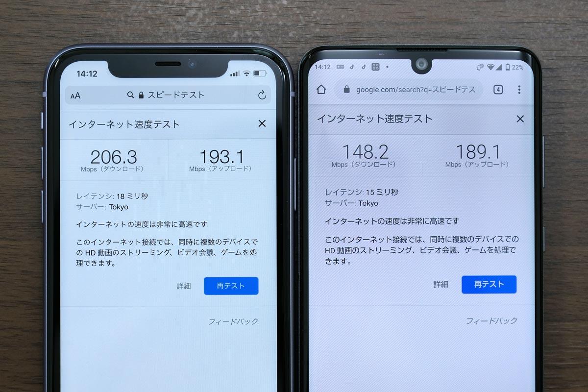 Wi-Fi通信の速度比較