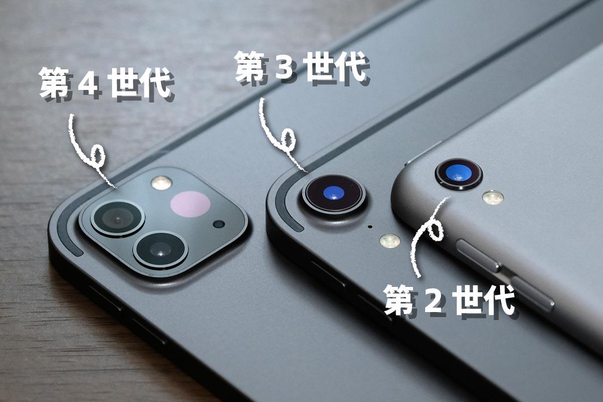 iPad Pro リアカメラ