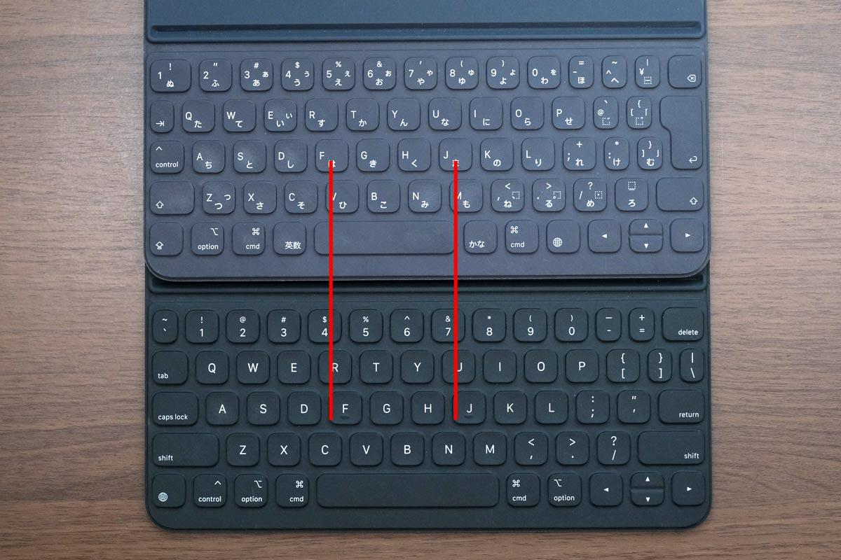 iPadのキーボードもJIS配列はホームポジションがズレてる