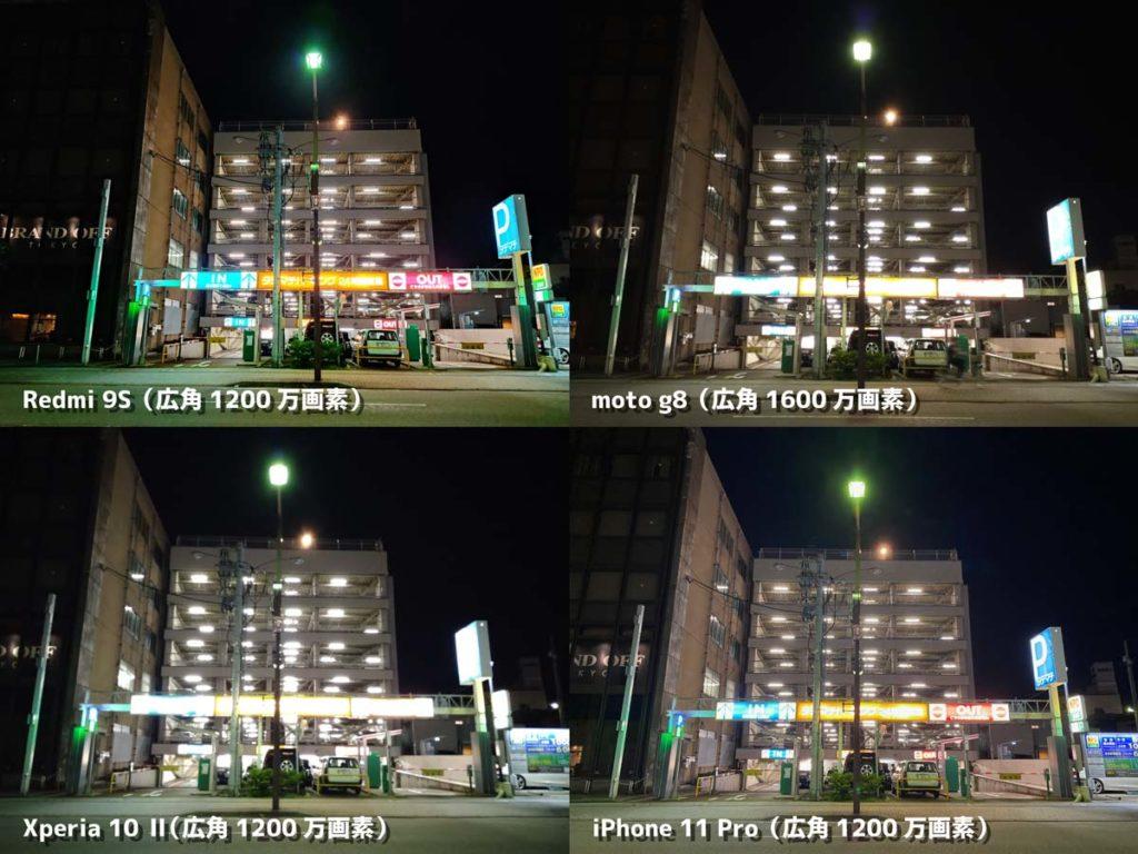 広角カメラの夜間の画質を比較