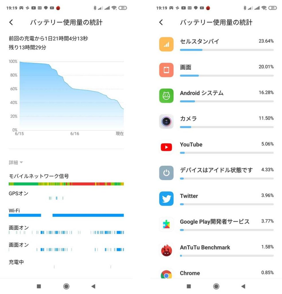 バッテリー使用量の統計