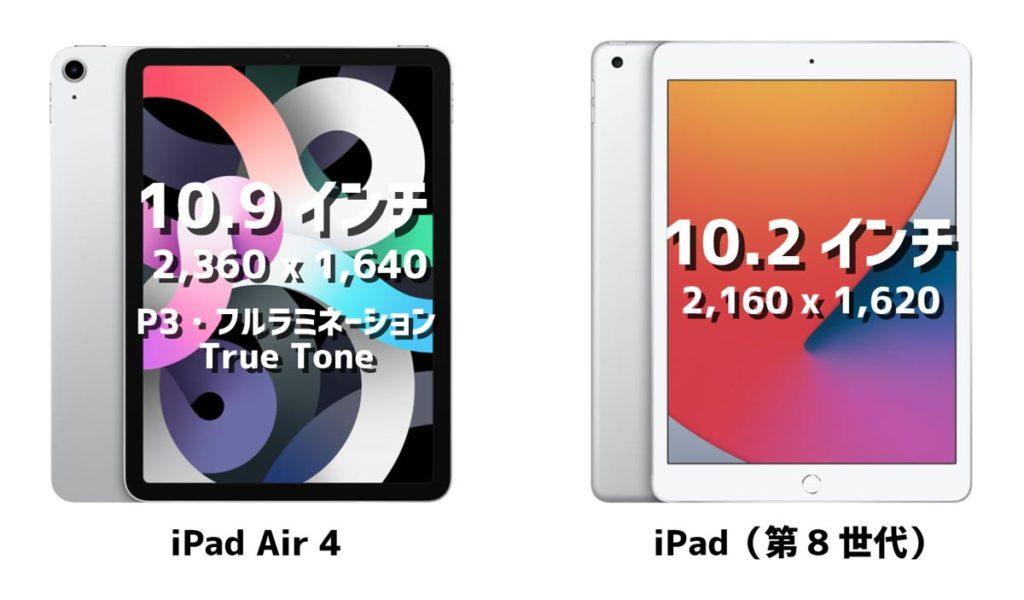 iPad Air 4とiPad(第8世代)画面サイズ比較