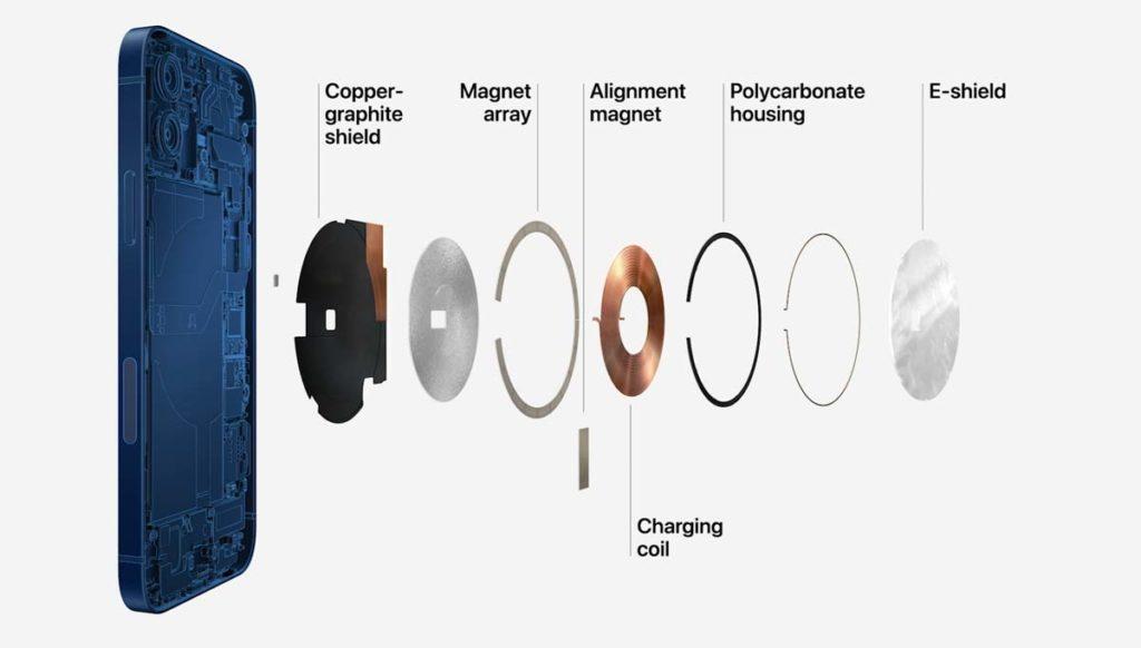 iPhone 12のMagSafeテクノロジー