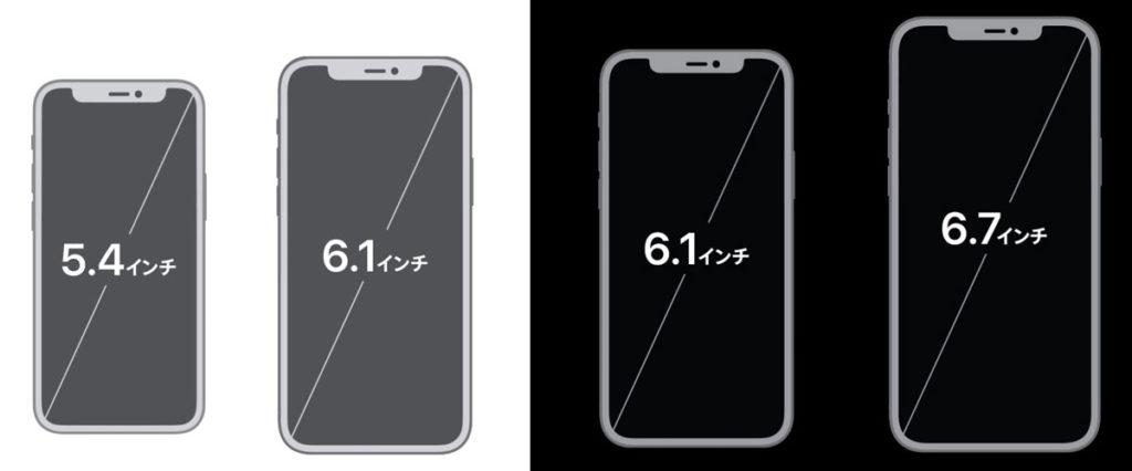 iPhone 12・12 Pro 画面サイズの比較