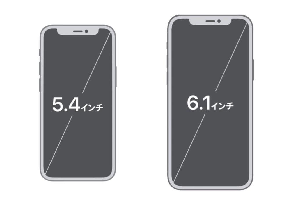 iPhone 12 miniとiPhone 12の画面サイズ