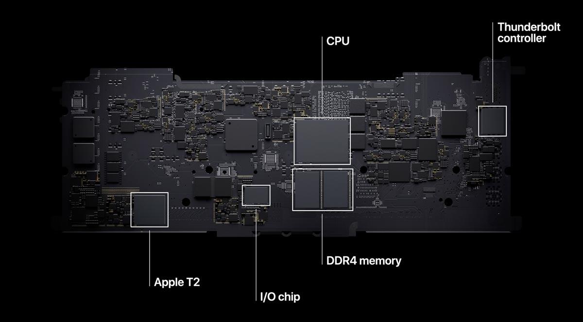 Intelモデルのメインメモリ