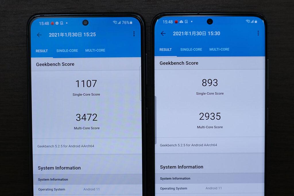 Galaxy S21・S20 Geekbench 5性能比較