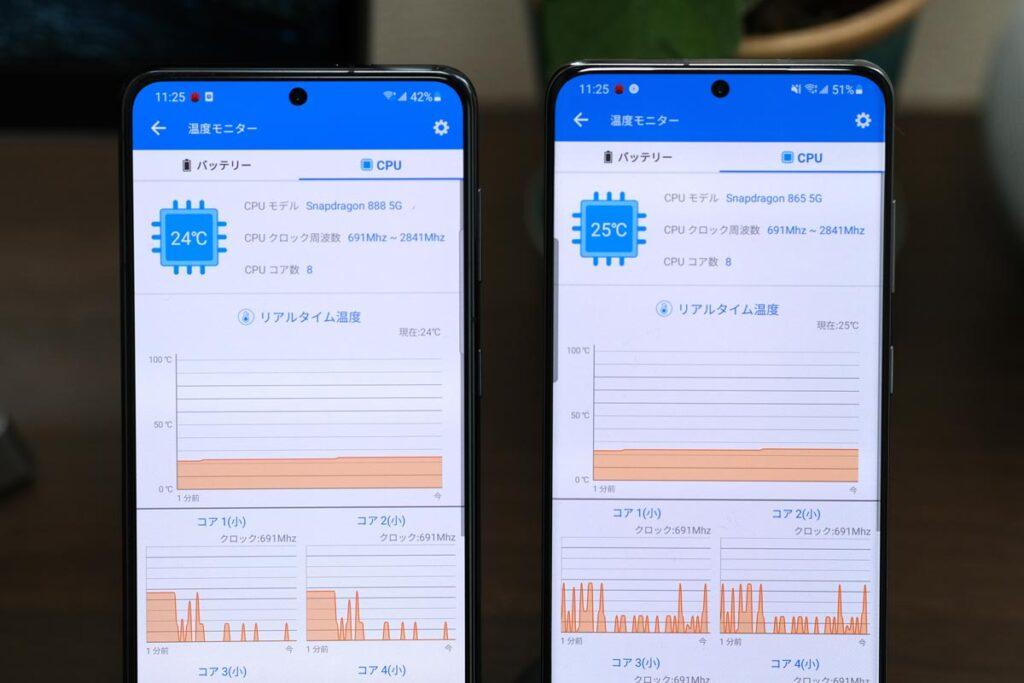 Galaxy S21・S20の平常時の温度