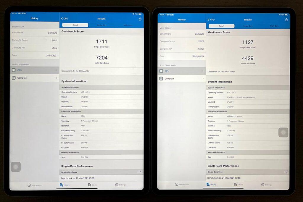 iPad Pro 12.9インチ(第5世代)M1 Geekbench 5スコア